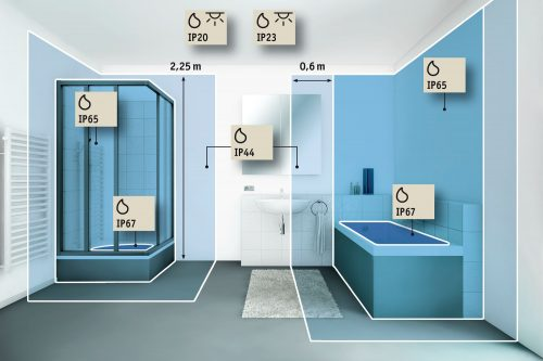 clases-ip-para-bano-casa-aranda-almeria-electricidad-ejemplo